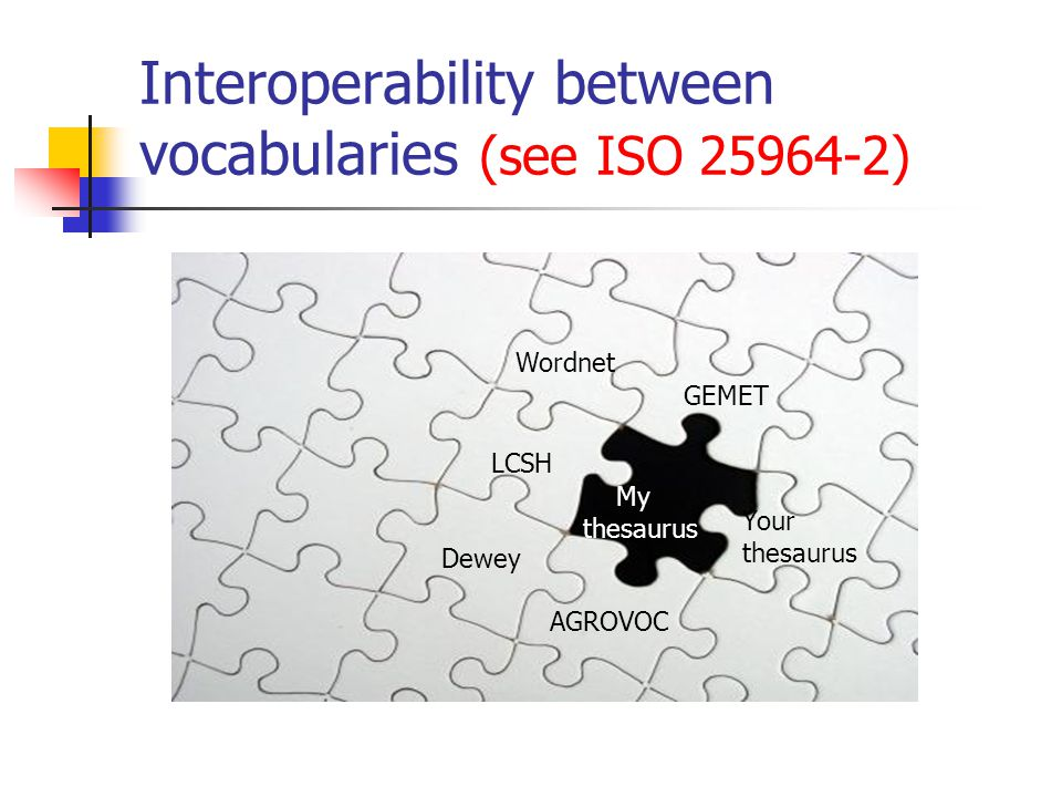 Interoperability between vocabularies (see ISO )