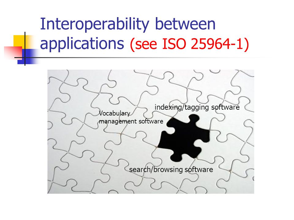 Interoperability between applications (see ISO )