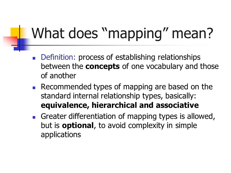 What does mapping mean