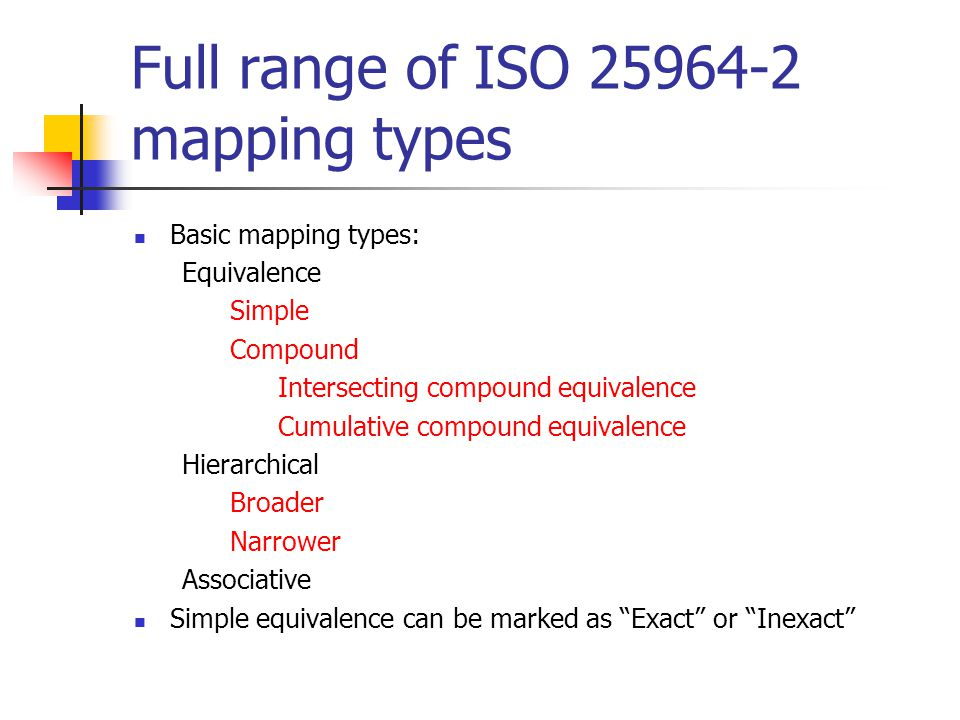 Full range of ISO mapping types