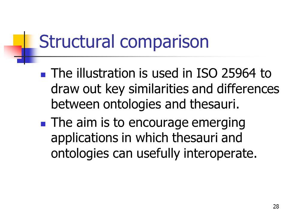 Structural comparison