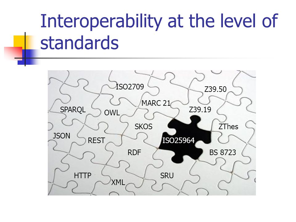 Interoperability at the level of standards