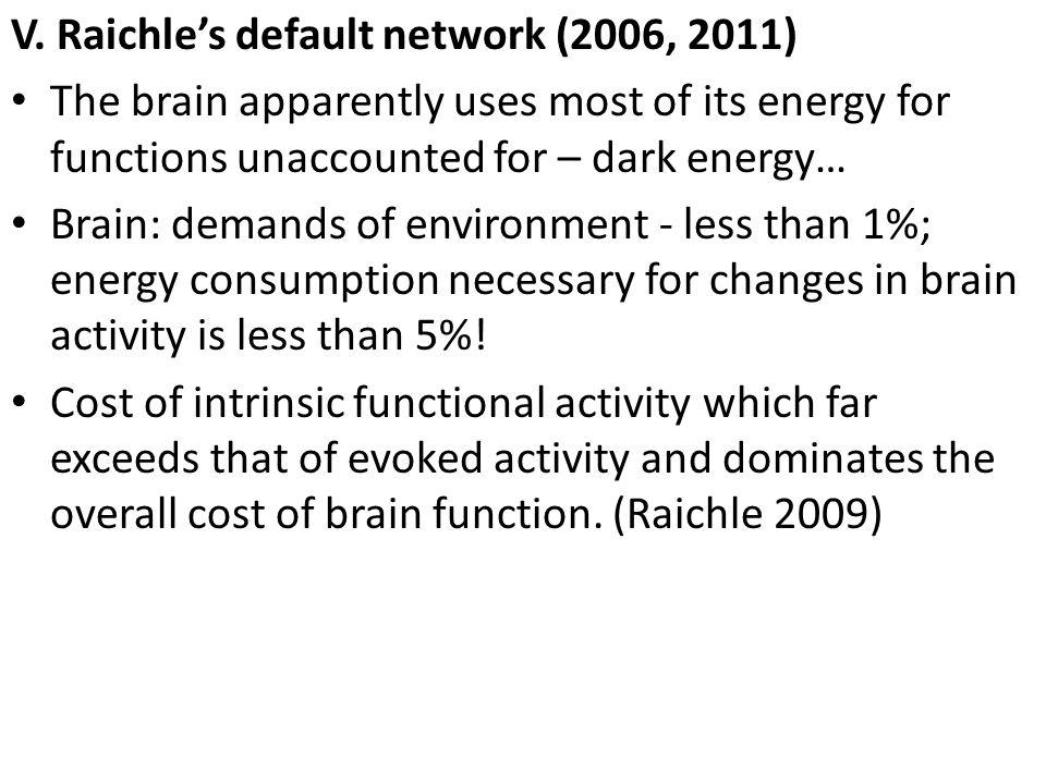 V. Raichle's default network (2006, 2011)