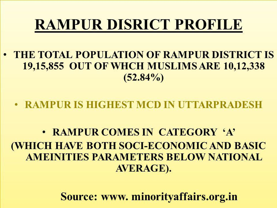 RAMPUR DISTRICT PROFILE