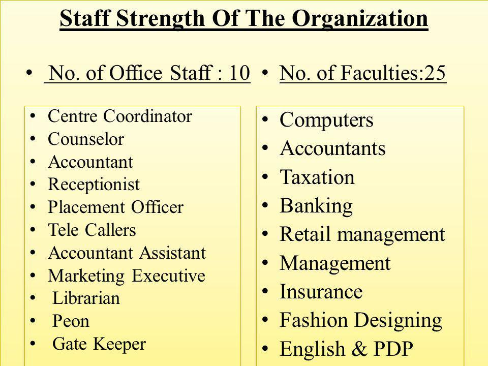 Staff Strength Of The Organization