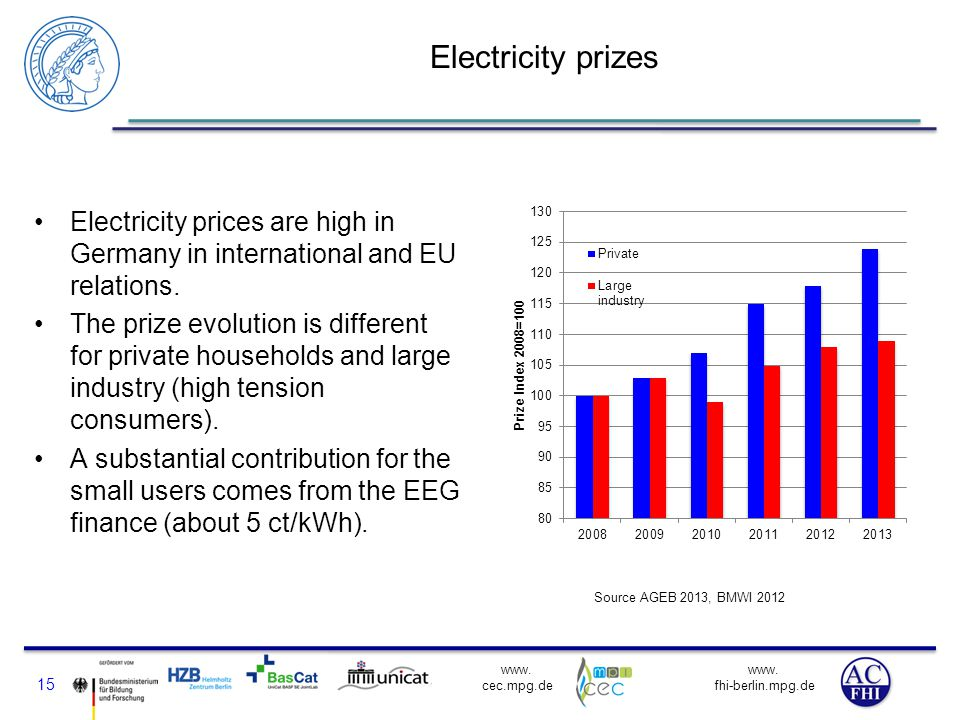 Electricity prizes Electricity prices are high in Germany in international and EU relations.