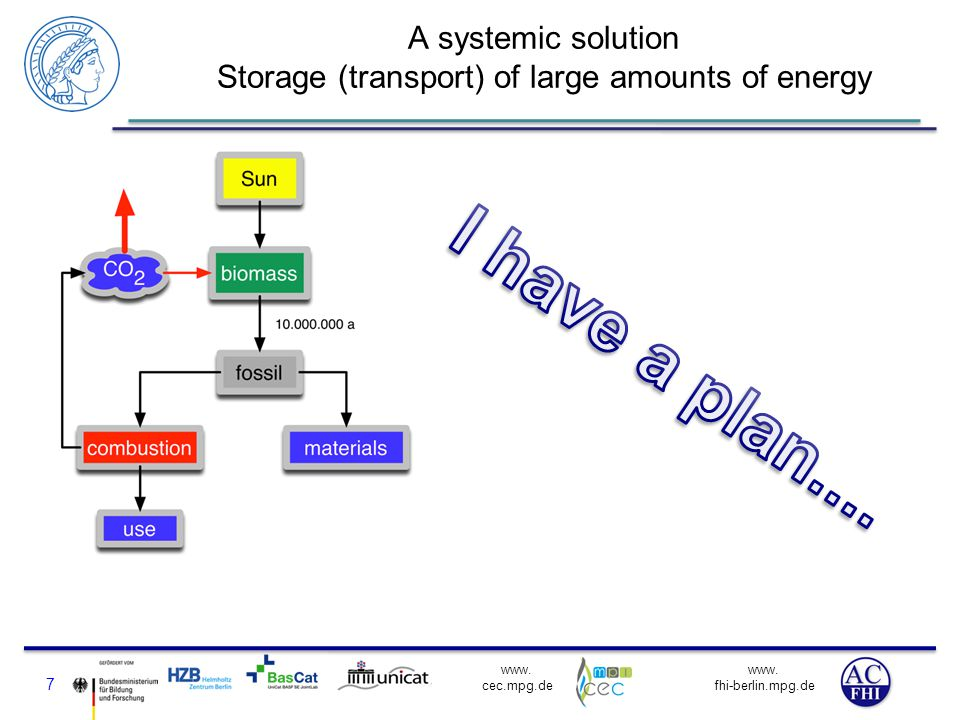 A systemic solution Storage (transport) of large amounts of energy