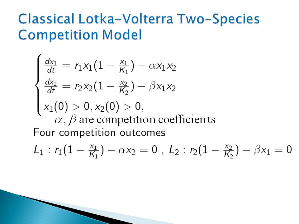 Classical Lotka-Volterra Two-Species Competition Model