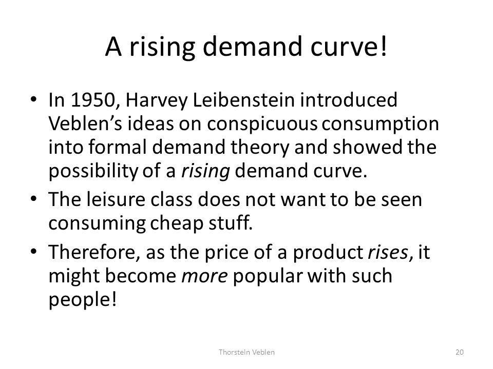 A rising demand curve!