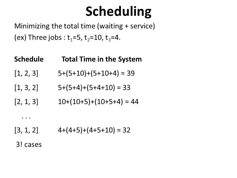 Scheduling
