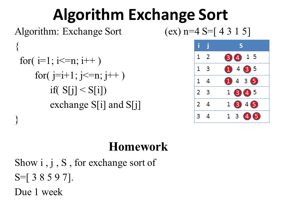 Algorithm Exchange Sort