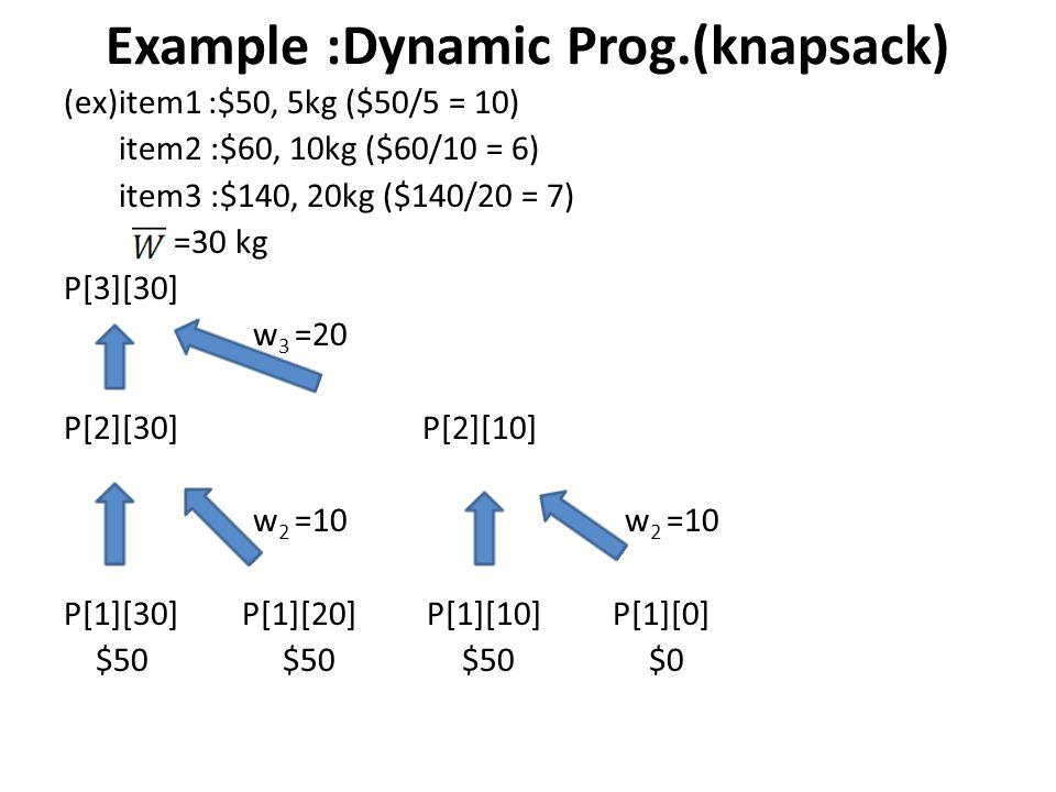 Example :Dynamic Prog.(knapsack)