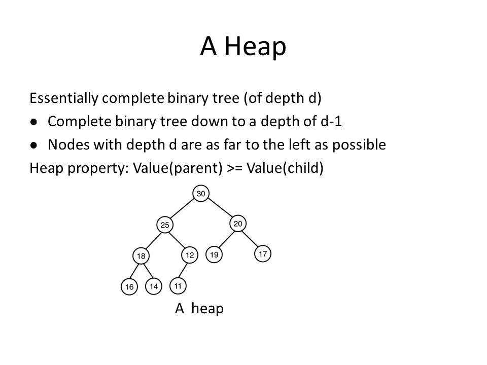 A Heap Essentially complete binary tree (of depth d)