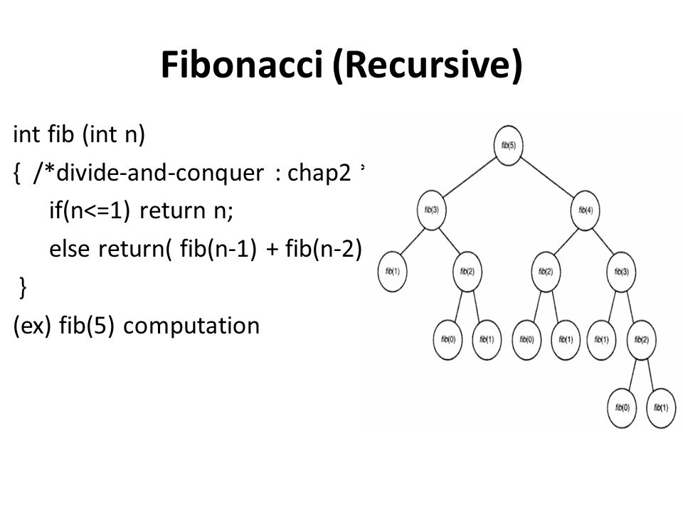 Fibonacci (Recursive)