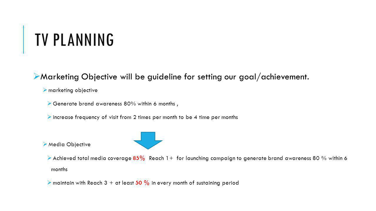 TV Planning Marketing Objective will be guideline for setting our goal/achievement. marketing objective.