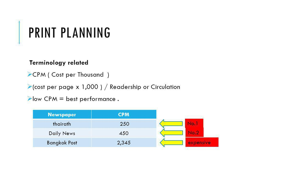Print Planning Terminology related CPM ( Cost per Thousand )