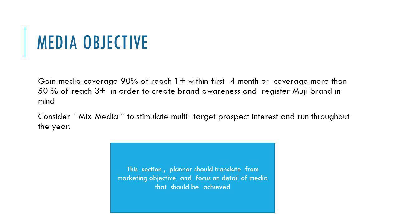 Media Objective
