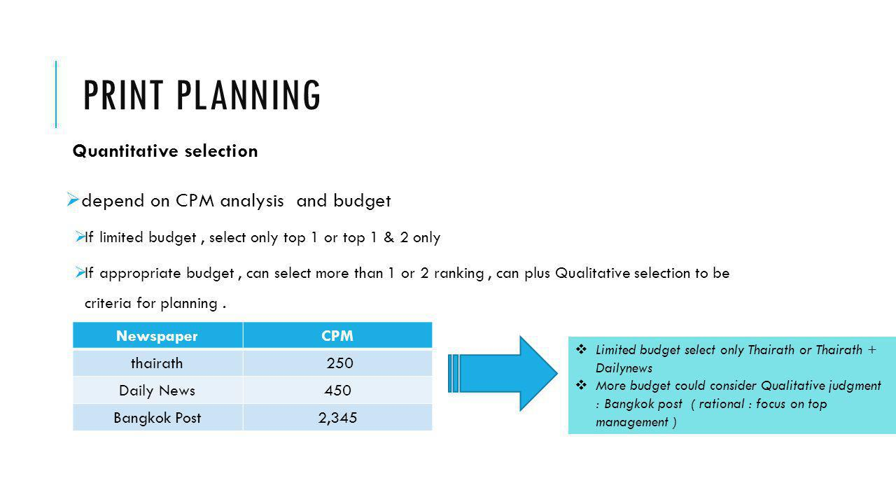 Print planning Quantitative selection
