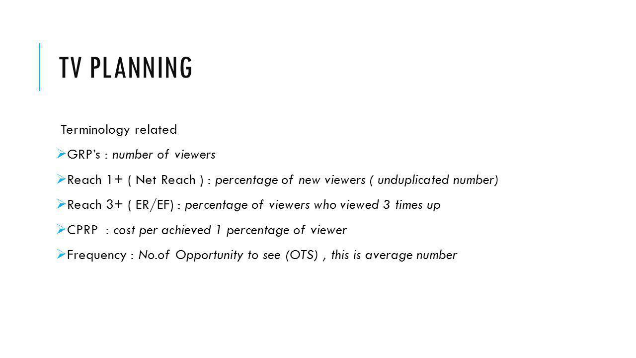 TV Planning Terminology related GRP's : number of viewers