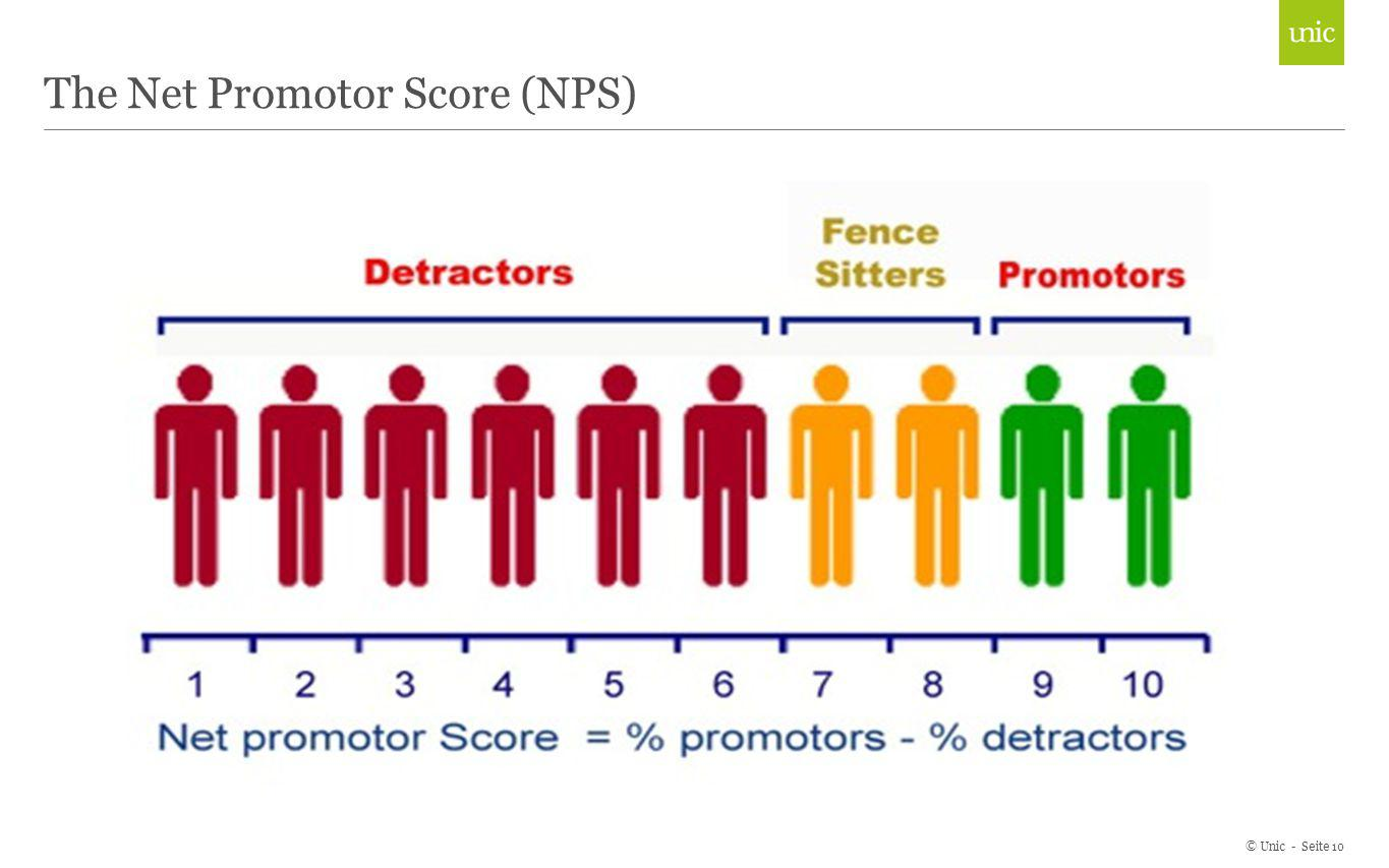 The Net Promotor Score (NPS)