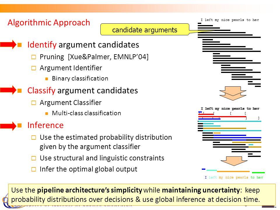 Identify argument candidates