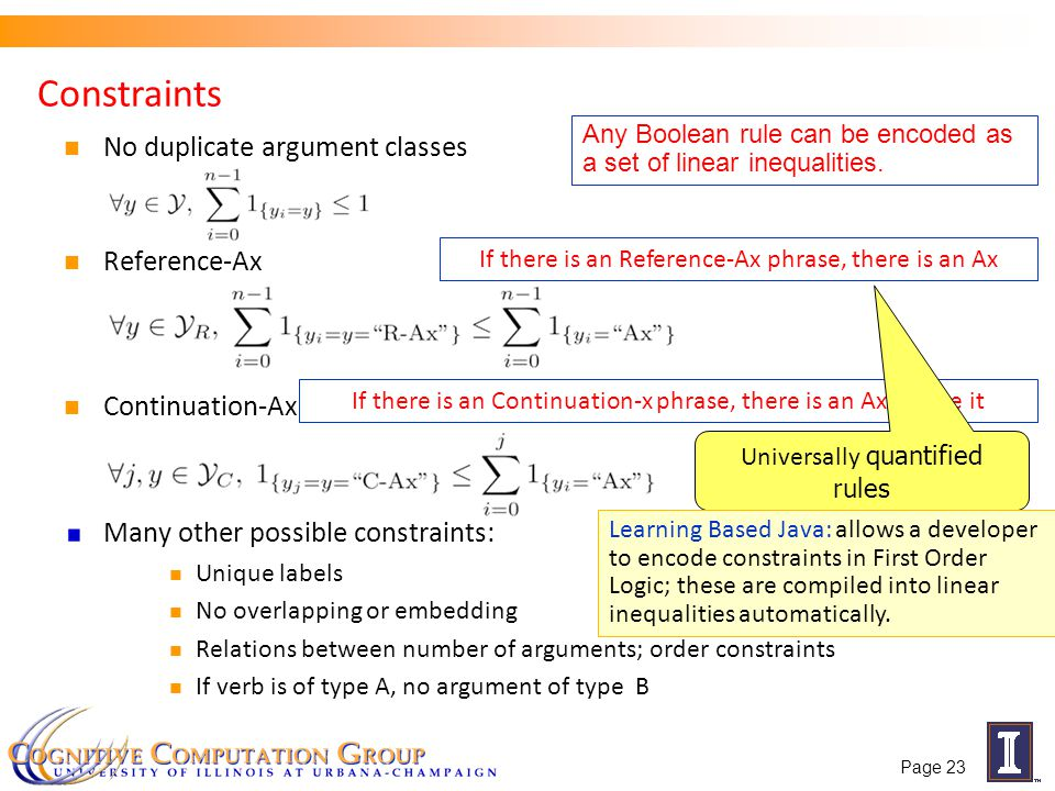 Constraints No duplicate argument classes Reference-Ax Continuation-Ax