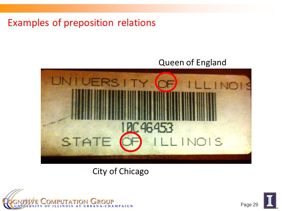 Examples of preposition relations