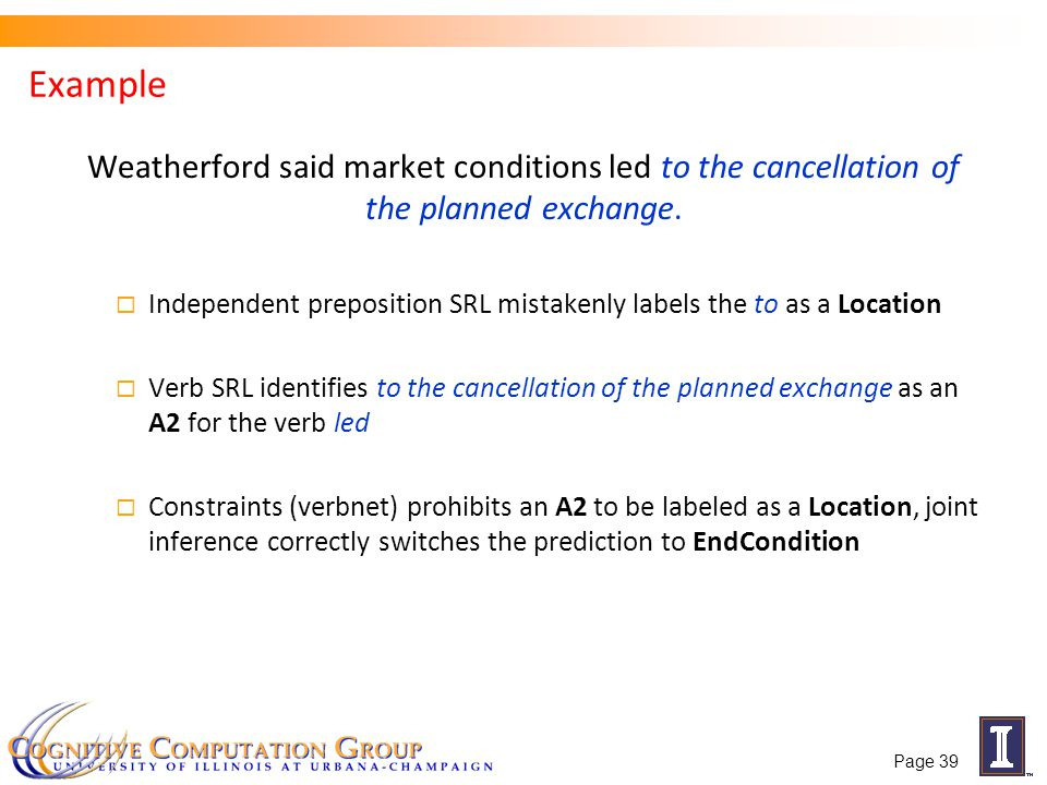 Example Weatherford said market conditions led to the cancellation of the planned exchange.