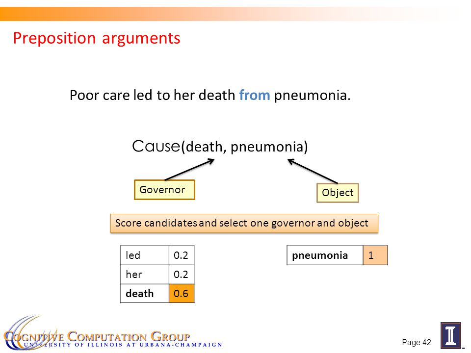 Preposition arguments