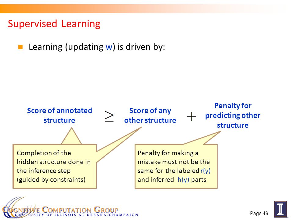 Supervised Learning Learning (updating w) is driven by: