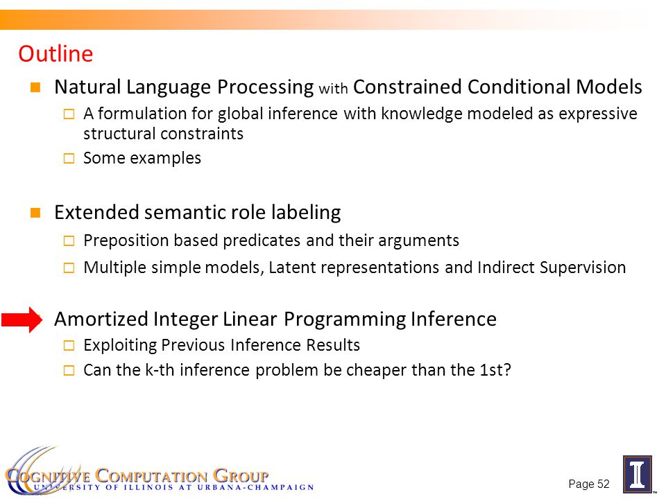 Outline Natural Language Processing with Constrained Conditional Models.