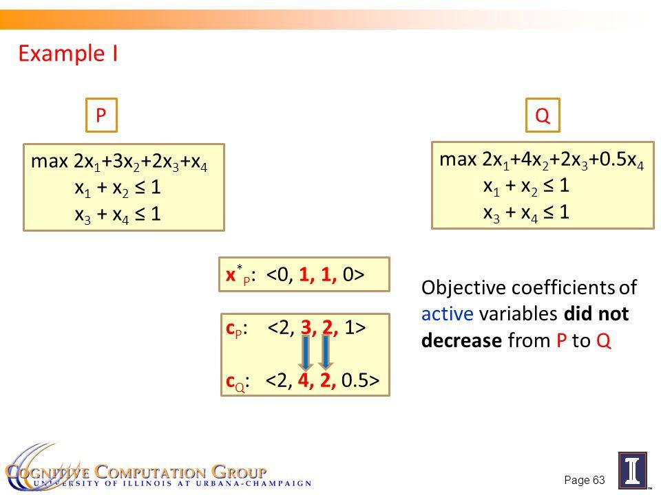 Example I P Q max 2x1+3x2+2x3+x4 x1 + x2 ≤ 1 x3 + x4 ≤ 1