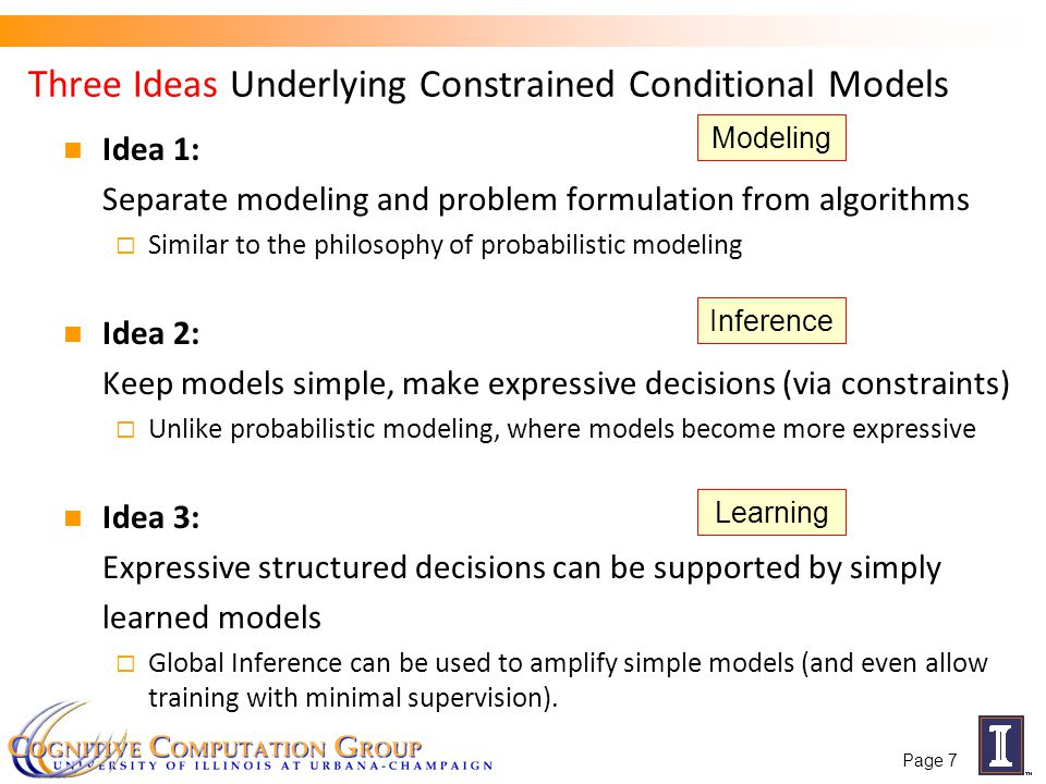 Three Ideas Underlying Constrained Conditional Models