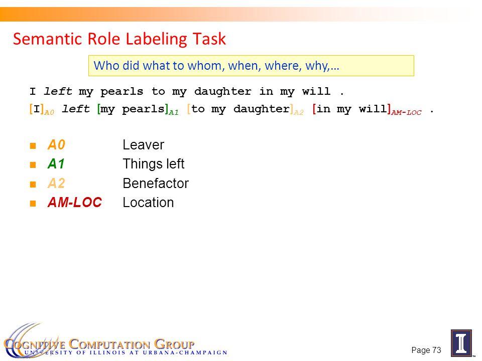 Semantic Role Labeling Task