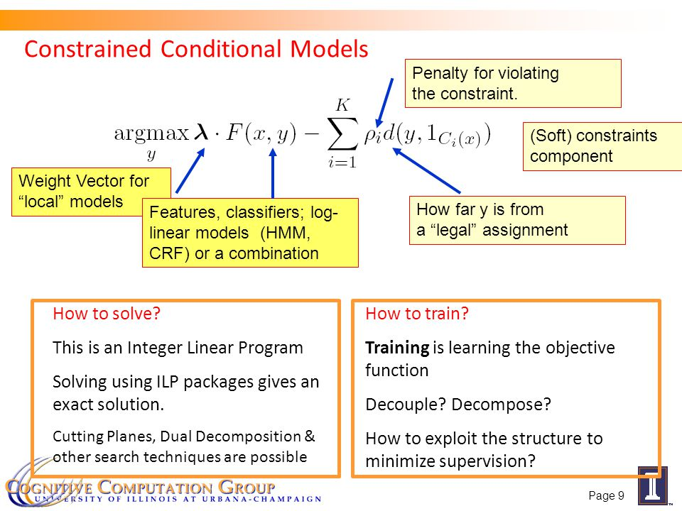 Constrained Conditional Models
