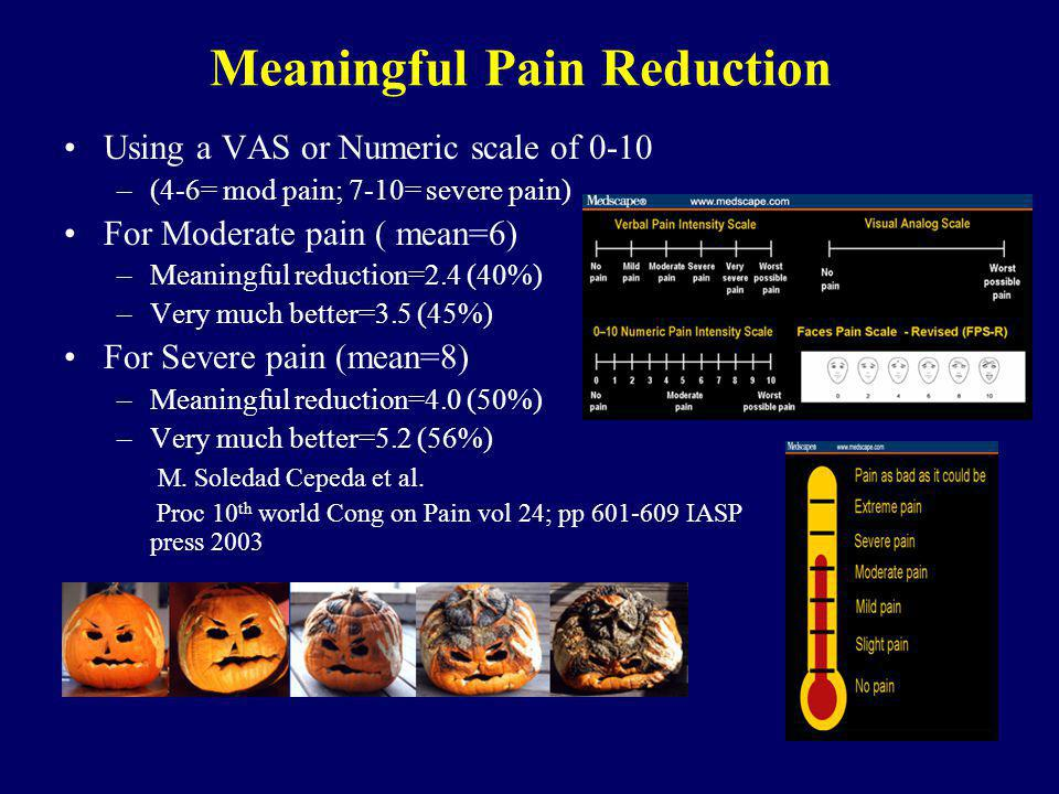 Meaningful Pain Reduction