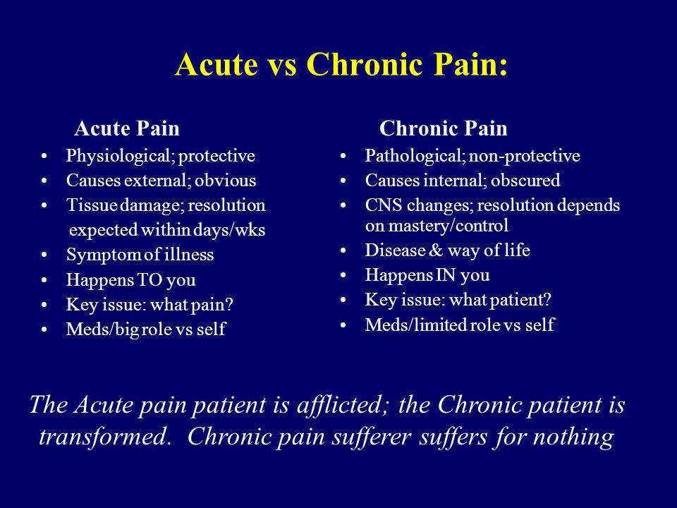 Acute vs Chronic Pain: Acute Pain. Physiological; protective. Causes external; obvious. Tissue damage; resolution.