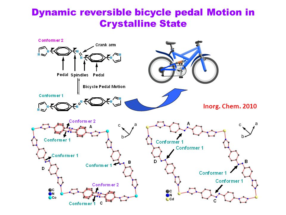 Dynamic reversible bicycle pedal Motion in Crystalline State