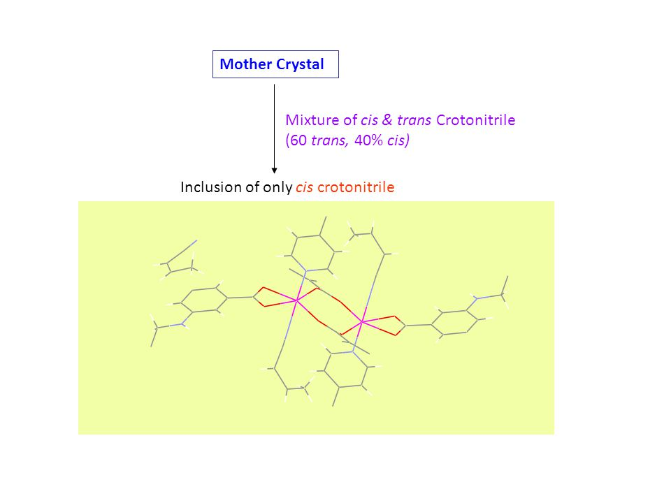 Mother Crystal Mixture of cis & trans Crotonitrile.