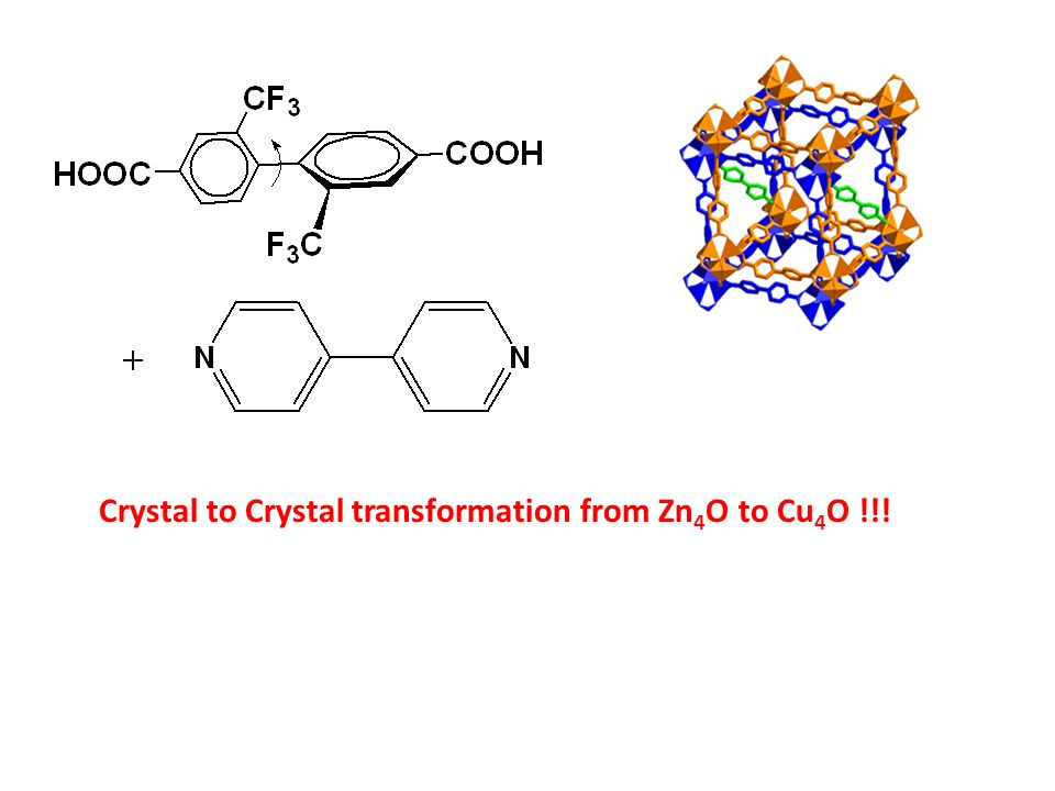 Crystal to Crystal transformation from Zn4O to Cu4O !!!