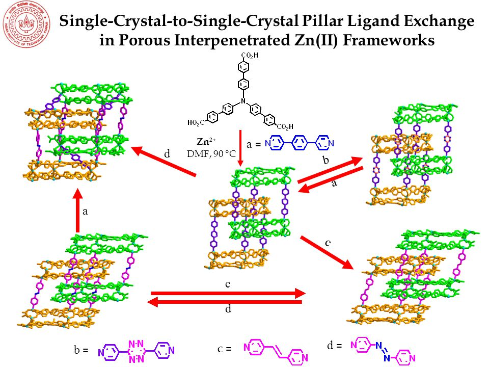 Single-Crystal-to-Single-Crystal Pillar Ligand Exchange in Porous Interpenetrated Zn(II) Frameworks