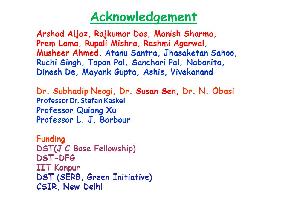 Acknowledgement Arshad Aijaz, Rajkumar Das, Manish Sharma,