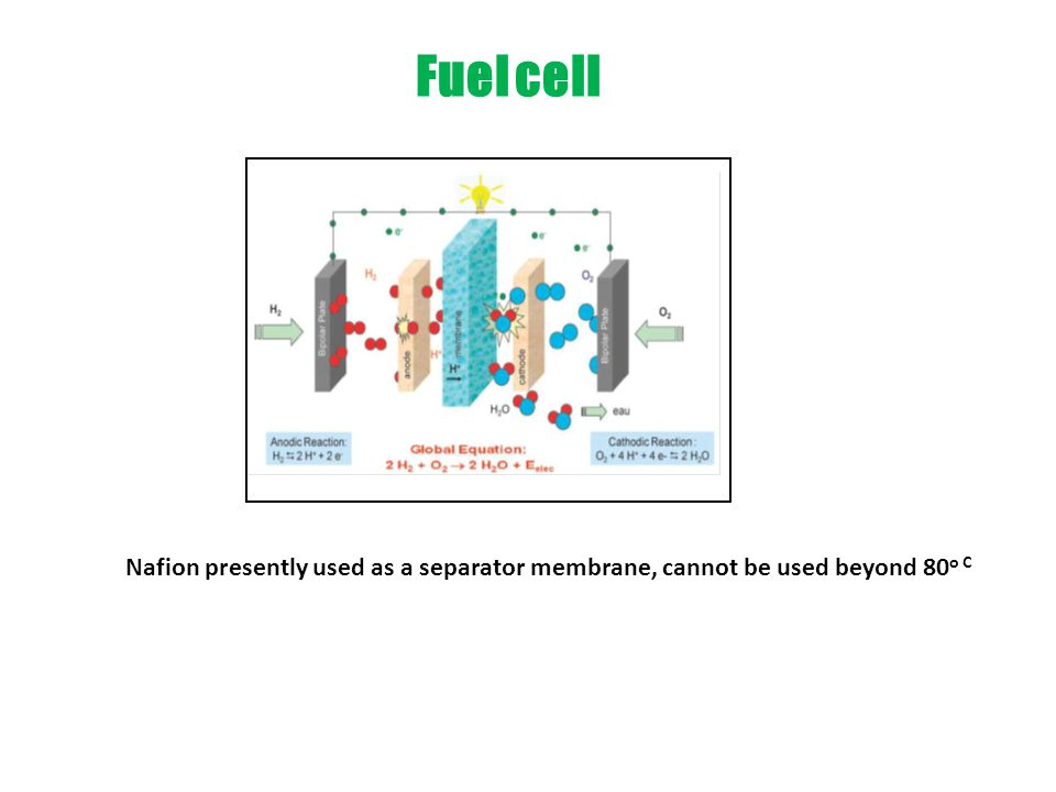 Fuel cell Nafion presently used as a separator membrane, cannot be used beyond 80o C