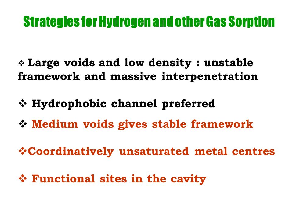 Strategies for Hydrogen and other Gas Sorption