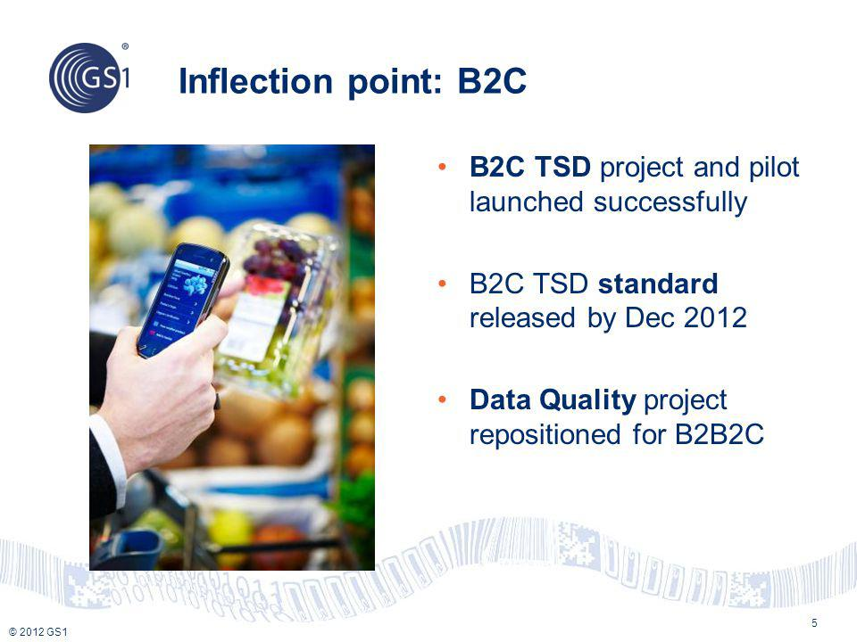 Inflection point: B2C B2C TSD project and pilot launched successfully