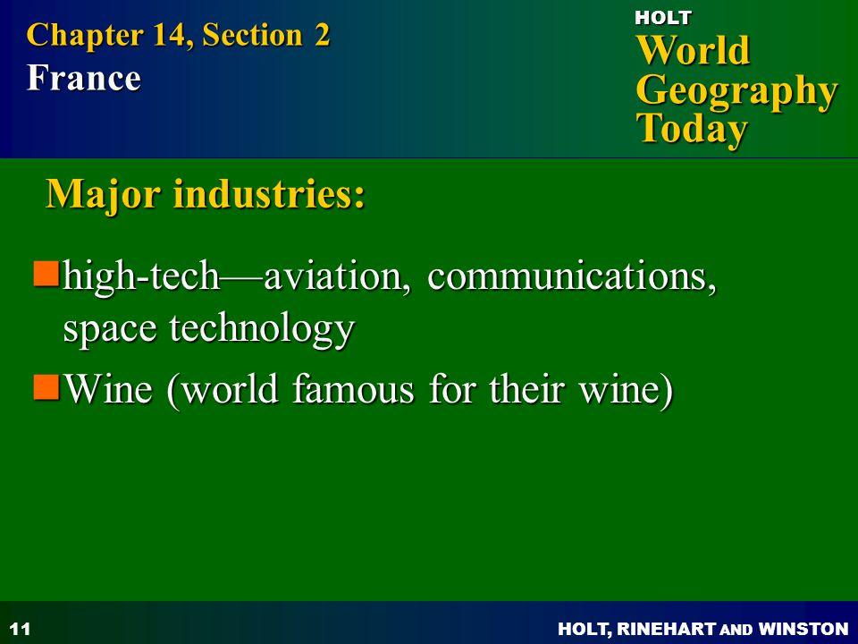 high-tech—aviation, communications, space technology