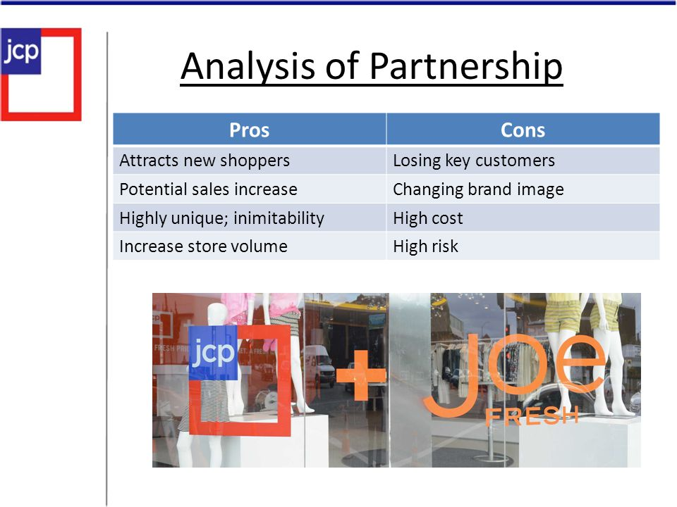 Analysis of Partnership