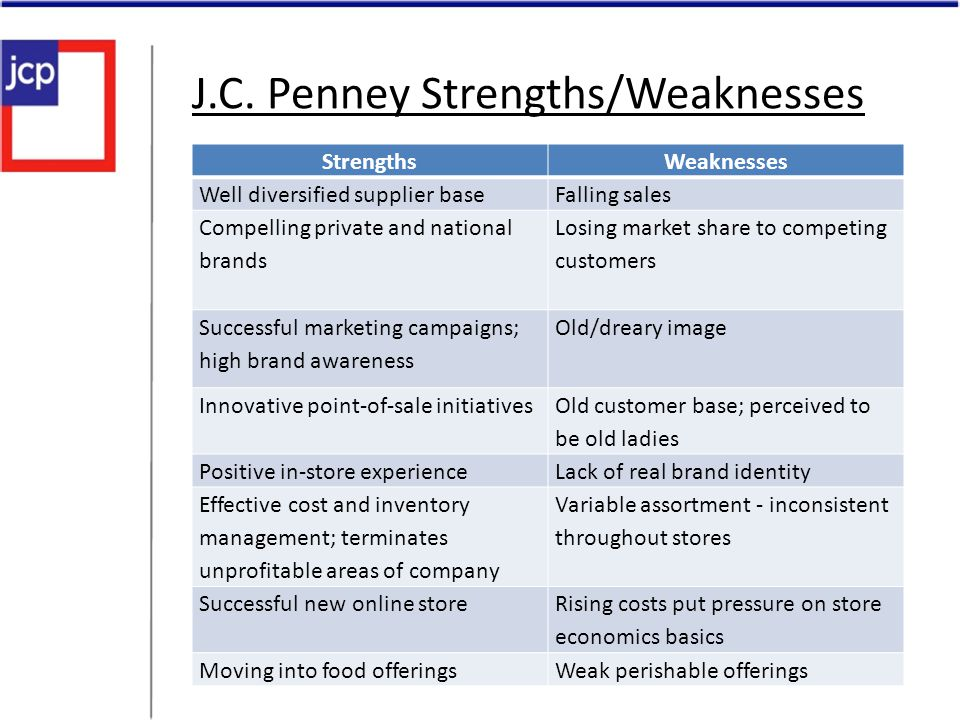 J.C. Penney Strengths/Weaknesses