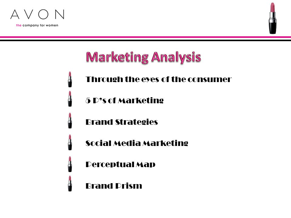 Marketing Analysis Through the eyes of the consumer 5 P's of Marketing