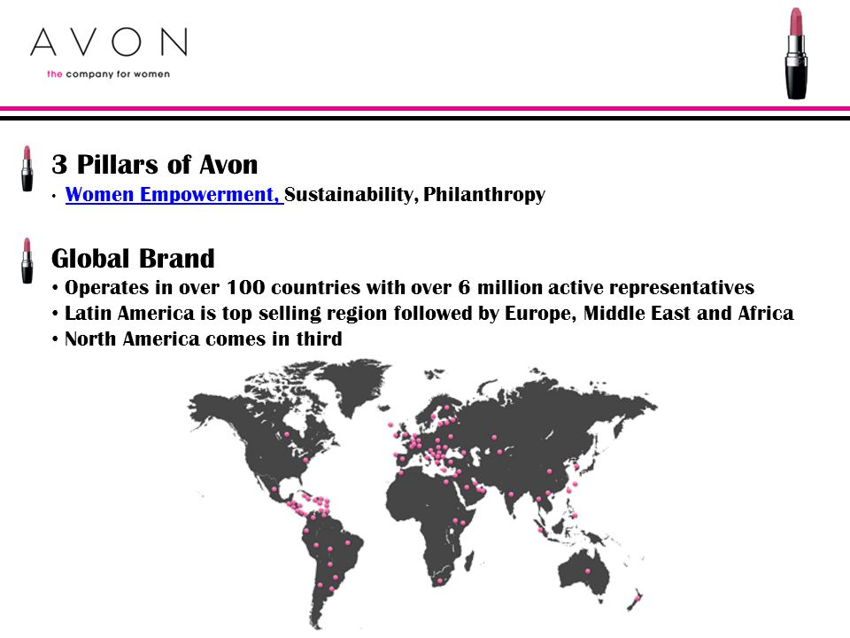 3 Pillars of Avon Global Brand